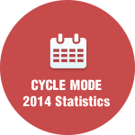 CYCLE MODE 2014 Statistics